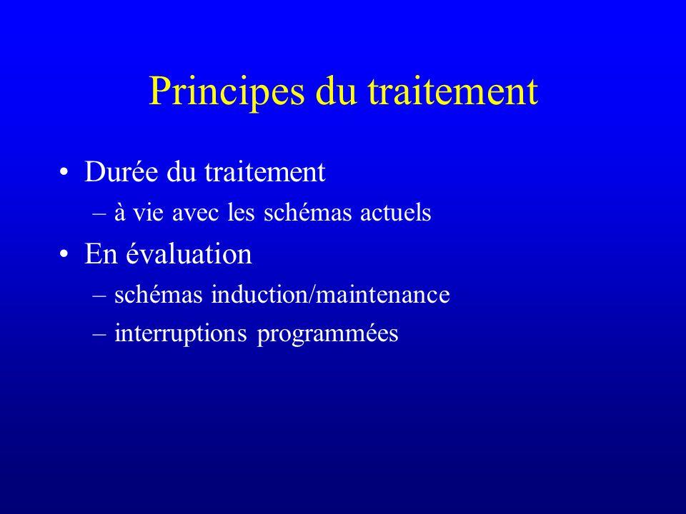 Principes du traitement Durée du traitement –à vie avec les schémas actuels En évaluation –schémas induction/maintenance –interruptions programmées