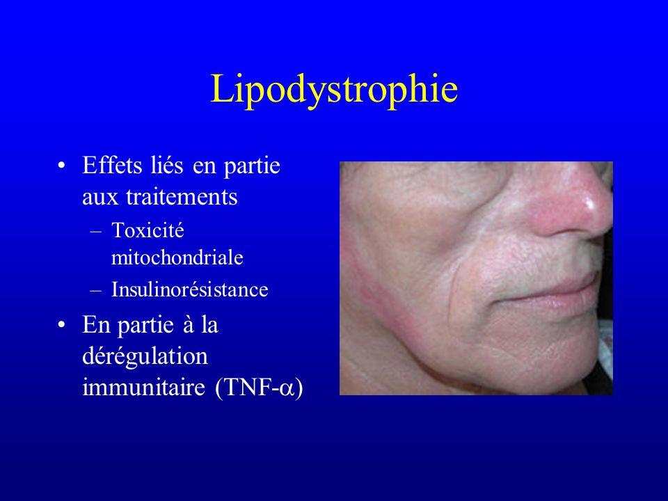 Lipodystrophie Effets liés en partie aux traitements –Toxicité mitochondriale –Insulinorésistance En partie à la dérégulation immunitaire (TNF- )