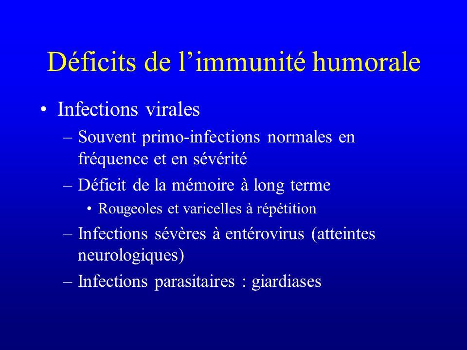Déficit en IgA Présentation –Décours souvent bénin (sauf si déficit associé IgG 2 ) –Infections ORL fréquentes, plus rarement bronchectasies, diarrhée chronique (giardiases) –Phénomènes allergiques (IgE accrues) et autoimmunitaires (LED, PR, JCA, Biermer, maladie coeliaque) –Réactions transfusionnelles