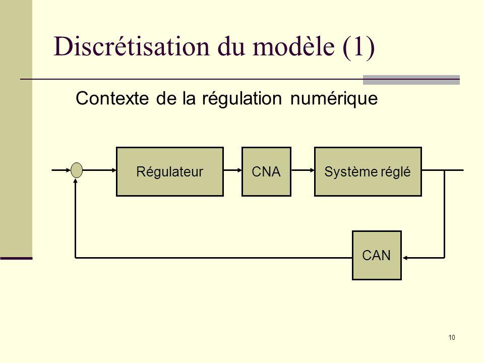 10 Discrétisation du modèle (1) Contexte de la régulation numérique Système régléRégulateurCNA CAN