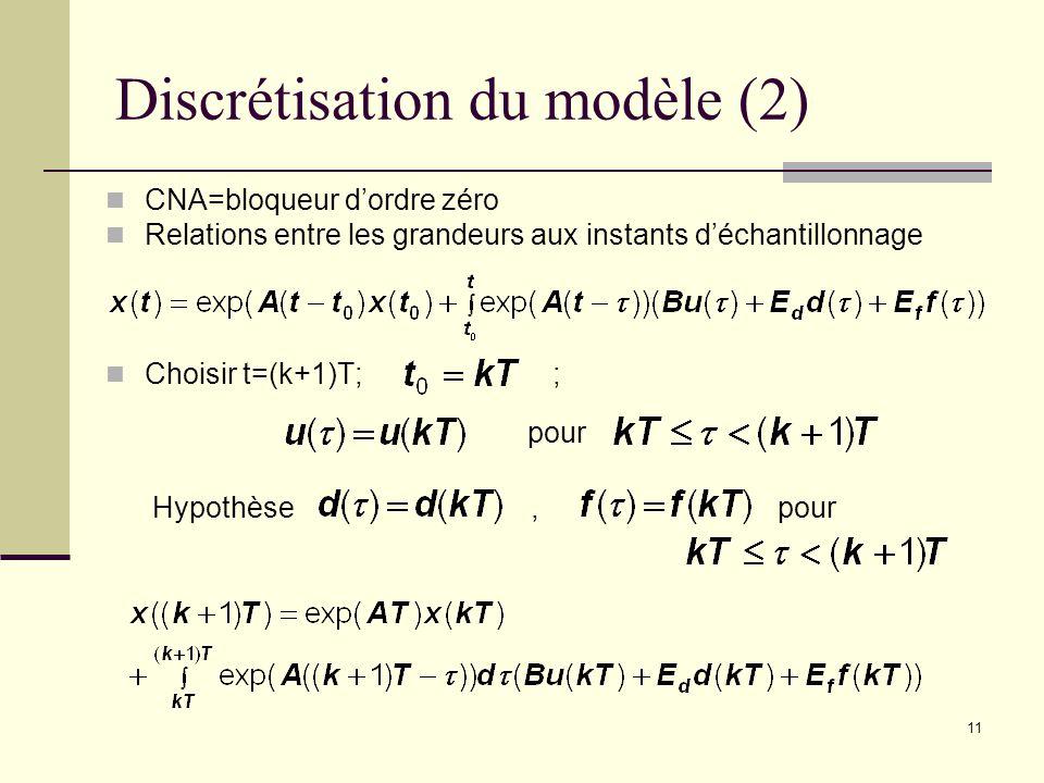 11 Discrétisation du modèle (2) CNA=bloqueur dordre zéro Relations entre les grandeurs aux instants déchantillonnage Choisir t=(k+1)T; ; pour Hypothès