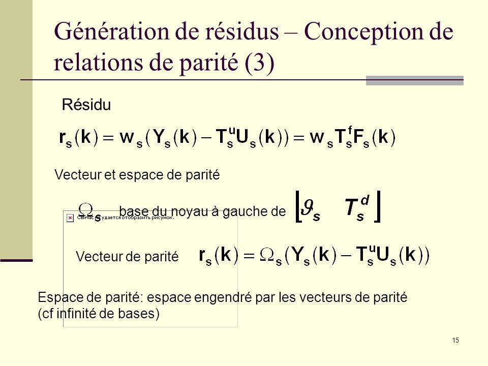 15 Génération de résidus – Conception de relations de parité (3) Résidu Vecteur et espace de parité base du noyau à gauche de Vecteur de parité Espace