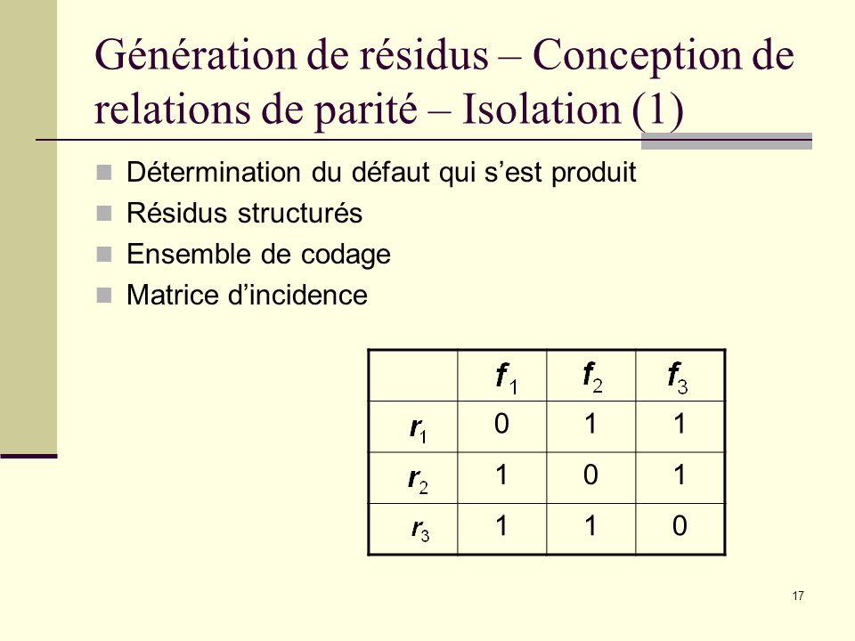 17 Génération de résidus – Conception de relations de parité – Isolation (1) Détermination du défaut qui sest produit Résidus structurés Ensemble de c