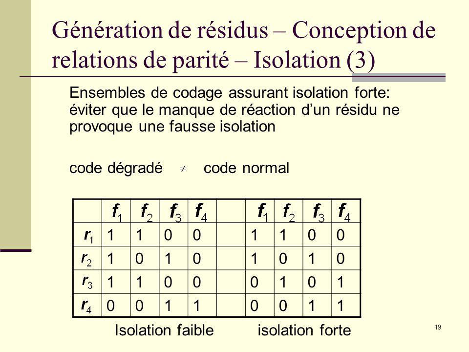 19 Génération de résidus – Conception de relations de parité – Isolation (3) Ensembles de codage assurant isolation forte: éviter que le manque de réa
