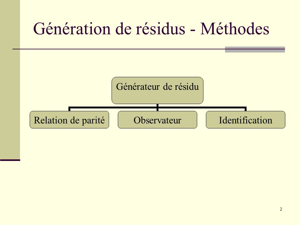 3 Génération de résidus - Modèles Modèle analytique Temps continu Deterministe Linéaire Non linéaire Stochastique Linéaire Non linéaire Temps discret Deterministe Linéaire Non linéaire Stochastique Linéaire Non linéaire