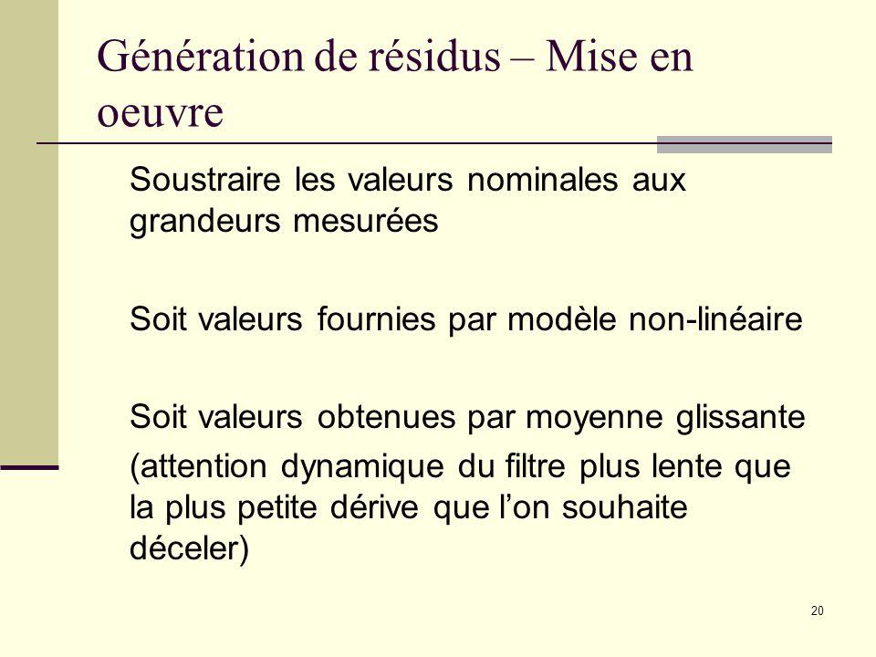 20 Génération de résidus – Mise en oeuvre Soustraire les valeurs nominales aux grandeurs mesurées Soit valeurs fournies par modèle non-linéaire Soit v