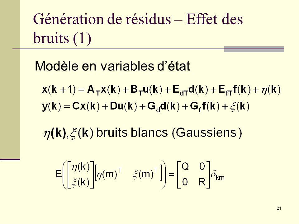 21 Génération de résidus – Effet des bruits (1) Modèle en variables détat