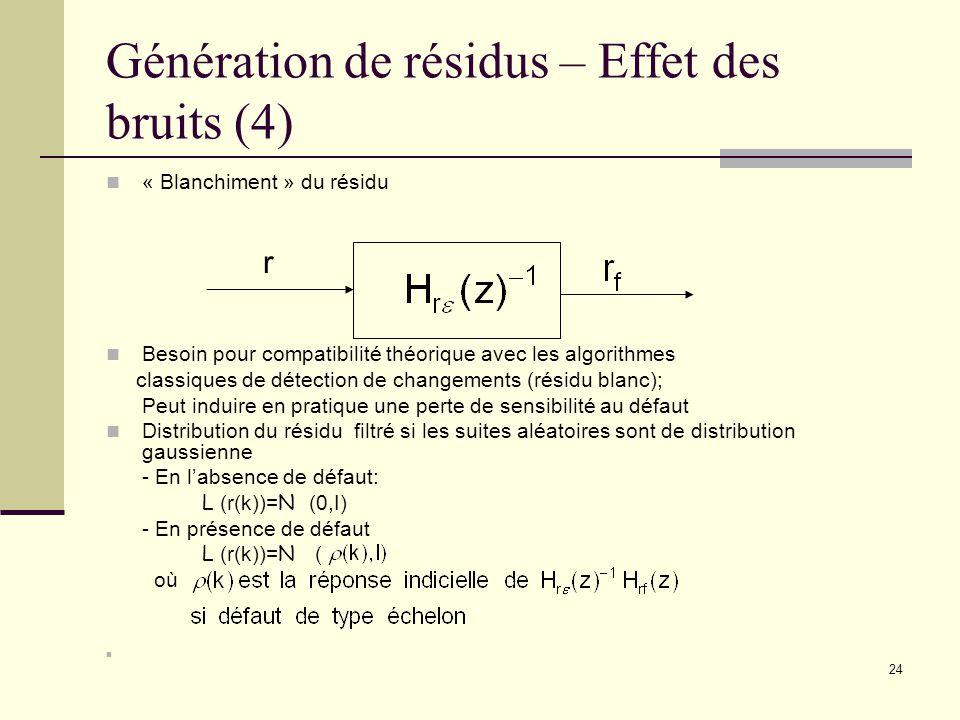 24 Génération de résidus – Effet des bruits (4) « Blanchiment » du résidu Besoin pour compatibilité théorique avec les algorithmes classiques de détec