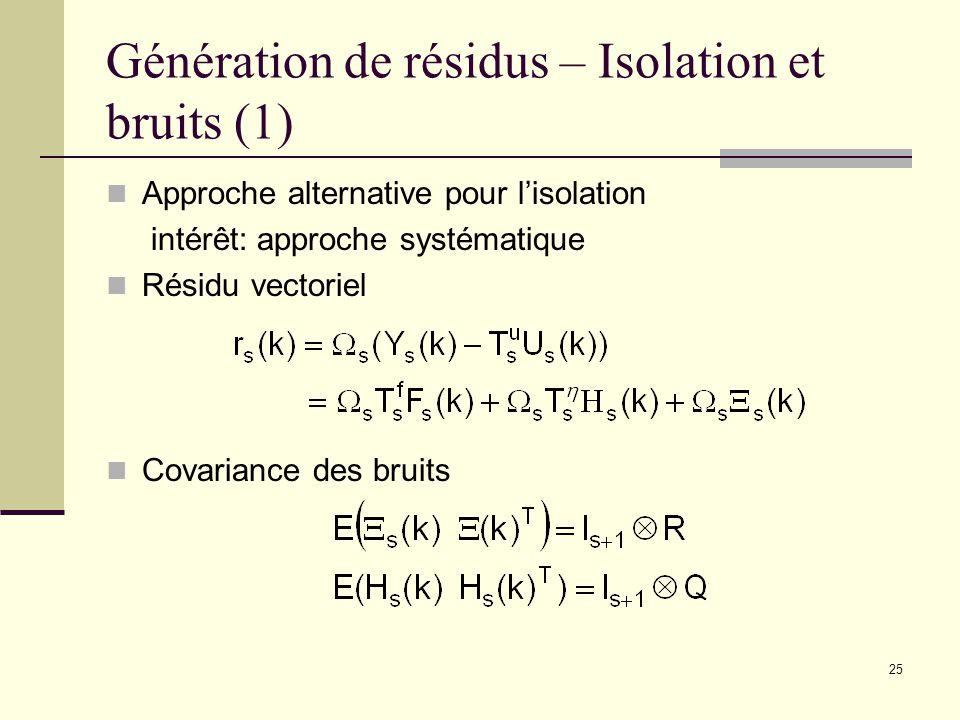 25 Génération de résidus – Isolation et bruits (1) Approche alternative pour lisolation intérêt: approche systématique Résidu vectoriel Covariance des