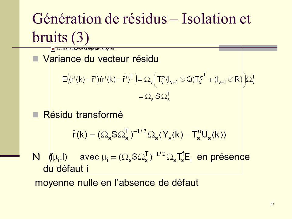 27 Génération de résidus – Isolation et bruits (3) Variance du vecteur résidu Résidu transformé N ( en présence du défaut i moyenne nulle en labsence