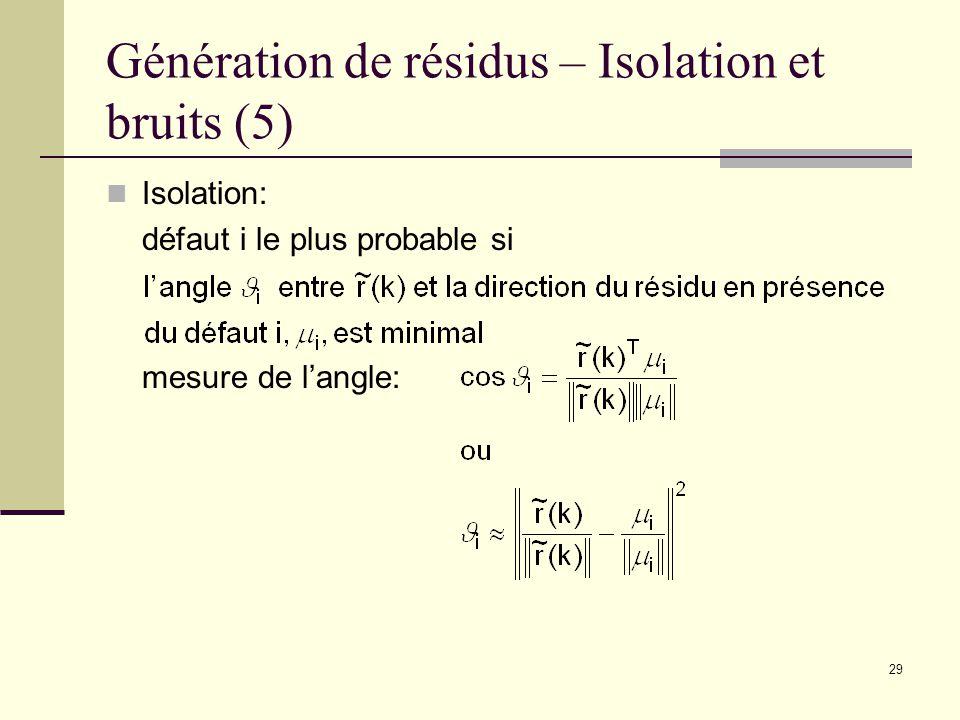 29 Génération de résidus – Isolation et bruits (5) Isolation: défaut i le plus probable si mesure de langle: