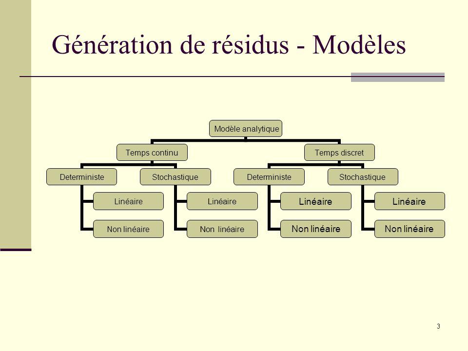 3 Génération de résidus - Modèles Modèle analytique Temps continu Deterministe Linéaire Non linéaire Stochastique Linéaire Non linéaire Temps discret