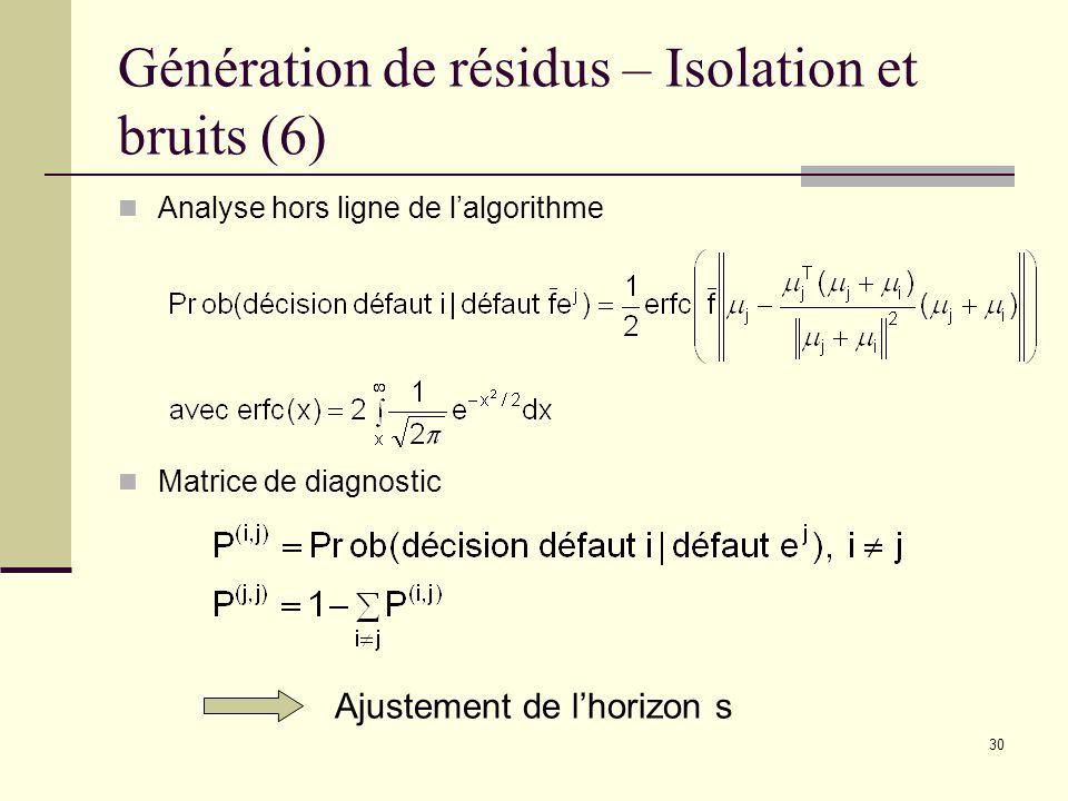 30 Génération de résidus – Isolation et bruits (6) Analyse hors ligne de lalgorithme Matrice de diagnostic Ajustement de lhorizon s