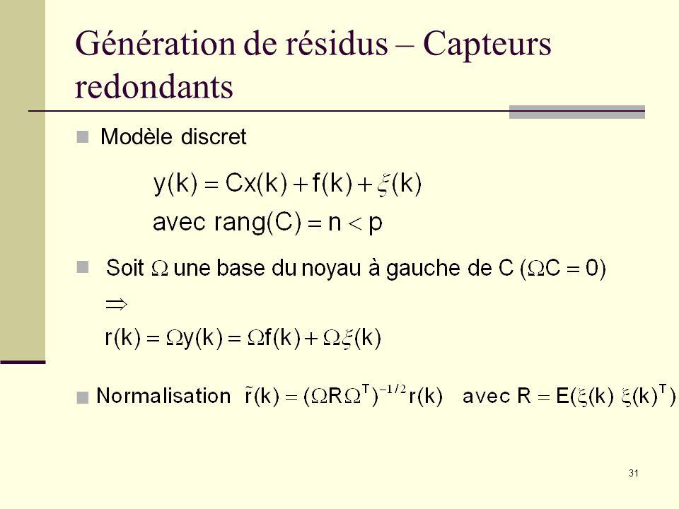31 Génération de résidus – Capteurs redondants Modèle discret
