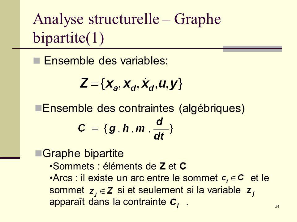 34 Analyse structurelle – Graphe bipartite(1) Ensemble des variables: Ensemble des contraintes (algébriques) Graphe bipartite Sommets : éléments de Z