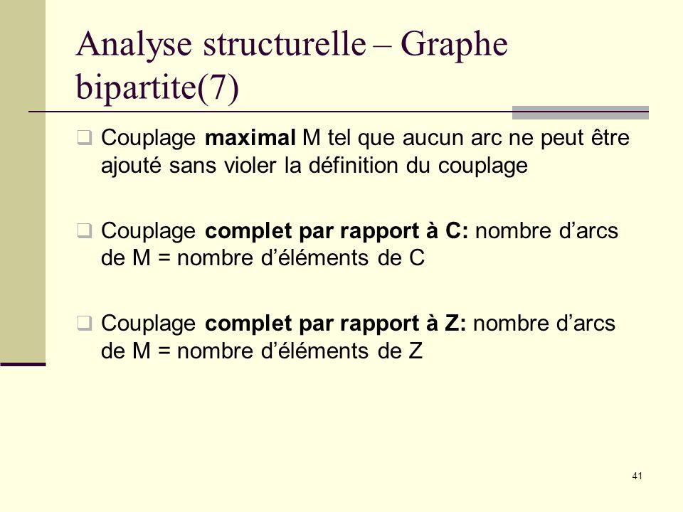 41 Analyse structurelle – Graphe bipartite(7) Couplage maximal M tel que aucun arc ne peut être ajouté sans violer la définition du couplage Couplage