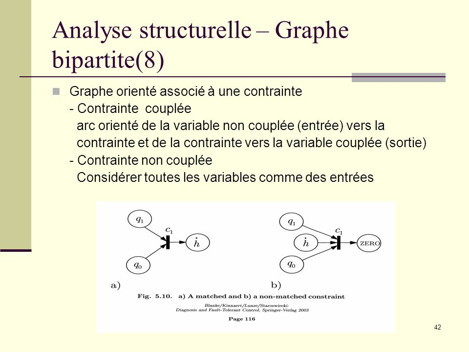 42 Analyse structurelle – Graphe bipartite(8) Graphe orienté associé à une contrainte - Contrainte couplée arc orienté de la variable non couplée (ent