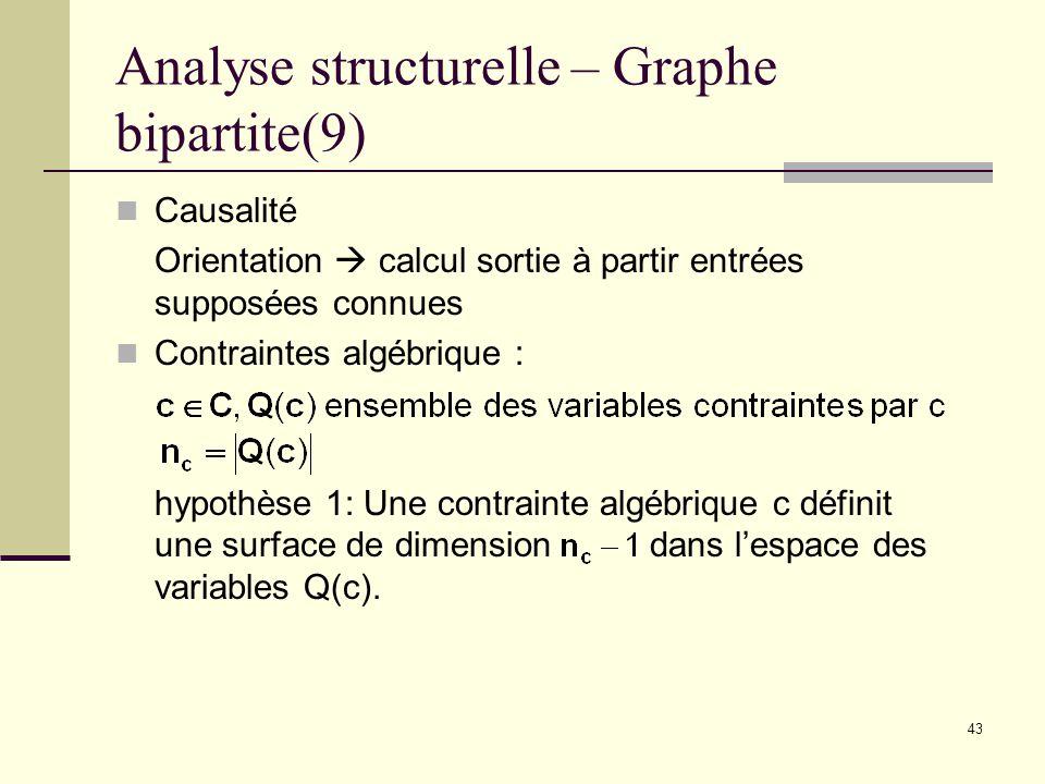 43 Analyse structurelle – Graphe bipartite(9) Causalité Orientation calcul sortie à partir entrées supposées connues Contraintes algébrique : hypothès