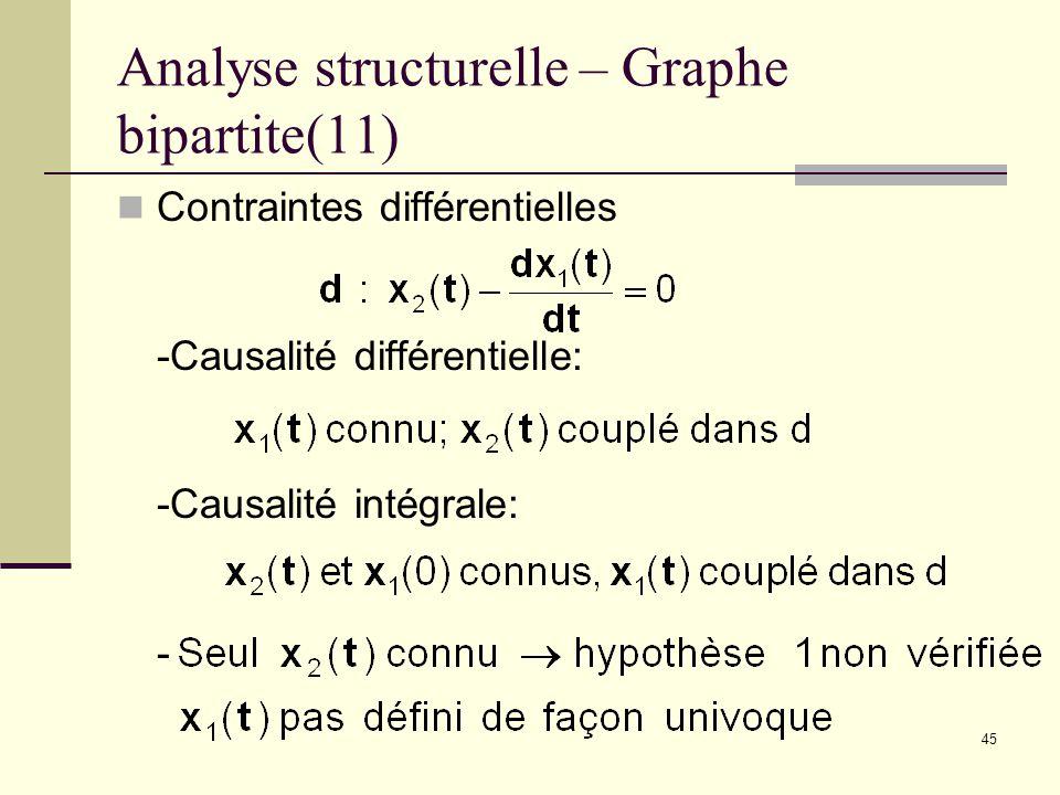 45 Analyse structurelle – Graphe bipartite(11) Contraintes différentielles -Causalité différentielle: -Causalité intégrale: -