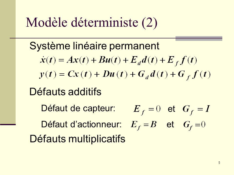 5 Modèle déterministe (2) Système linéaire permanent Défauts additifs Défaut de capteur: et Défaut dactionneur:et Défauts multiplicatifs