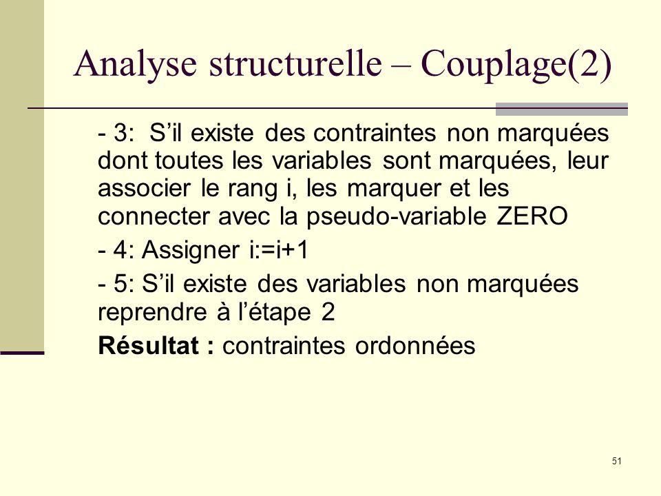 51 Analyse structurelle – Couplage(2) - 3: Sil existe des contraintes non marquées dont toutes les variables sont marquées, leur associer le rang i, l