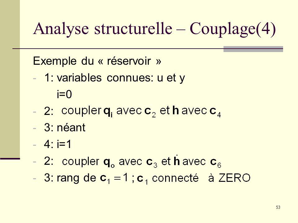 53 Analyse structurelle – Couplage(4) Exemple du « réservoir » - 1: variables connues: u et y i=0 - 2: - 3: néant - 4: i=1 - 2: - 3: rang de ;