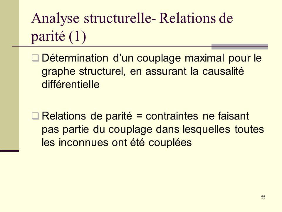 55 Analyse structurelle- Relations de parité (1) Détermination dun couplage maximal pour le graphe structurel, en assurant la causalité différentielle