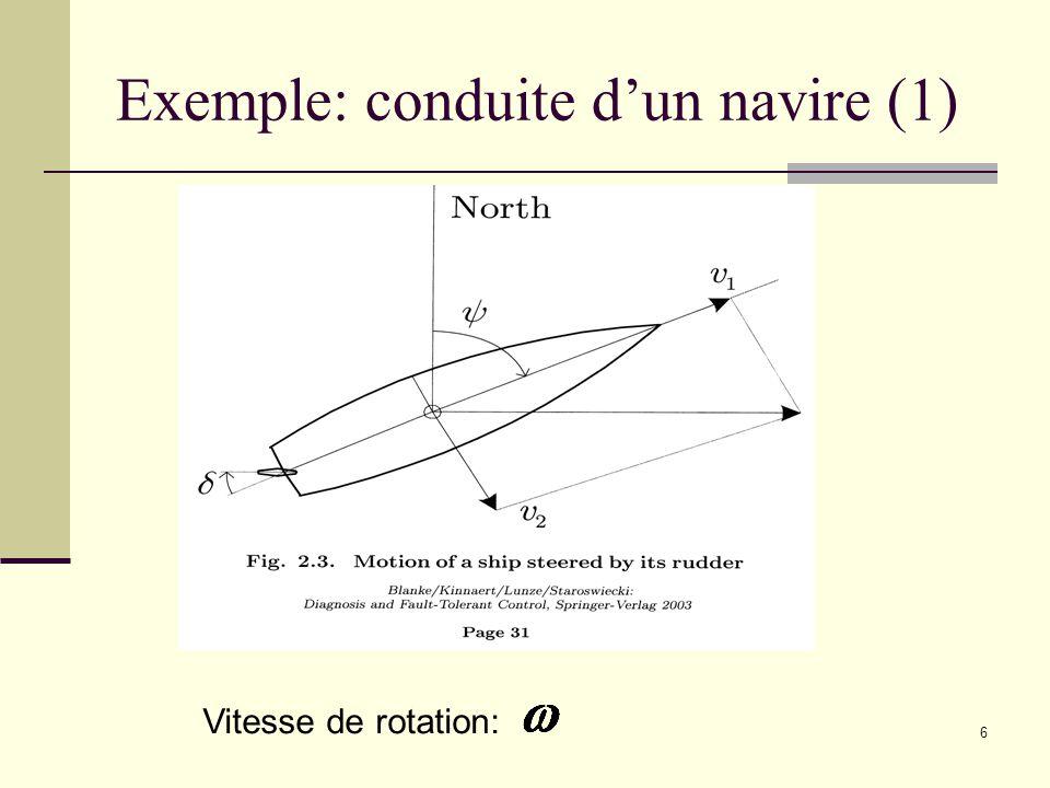 6 Exemple: conduite dun navire (1) Vitesse de rotation: