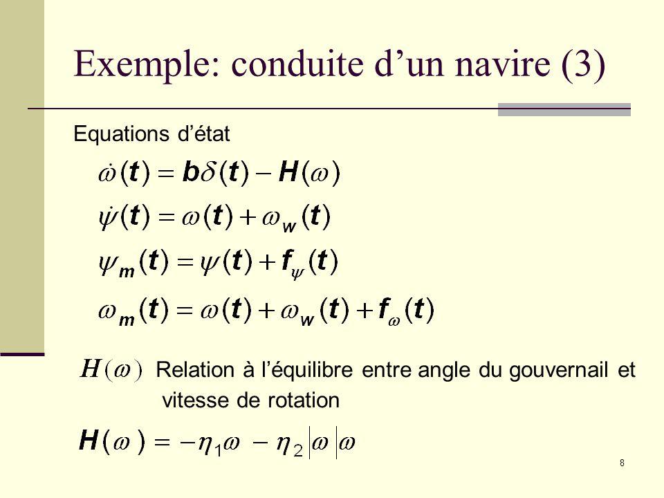 39 Analyse structurelle – Graphe bipartite(6) Notion de couplage Sous-ensemble darcs tel que aucun arc ne possède un ou plusieurs nœuds en commun arcs couplés représentés en gras dans le graphe bipartite et par un 1 entouré dun cercle dans la matrice dincidence