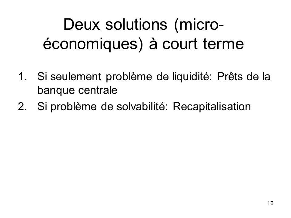 16 Deux solutions (micro- économiques) à court terme 1.Si seulement problème de liquidité: Prêts de la banque centrale 2.Si problème de solvabilité: R