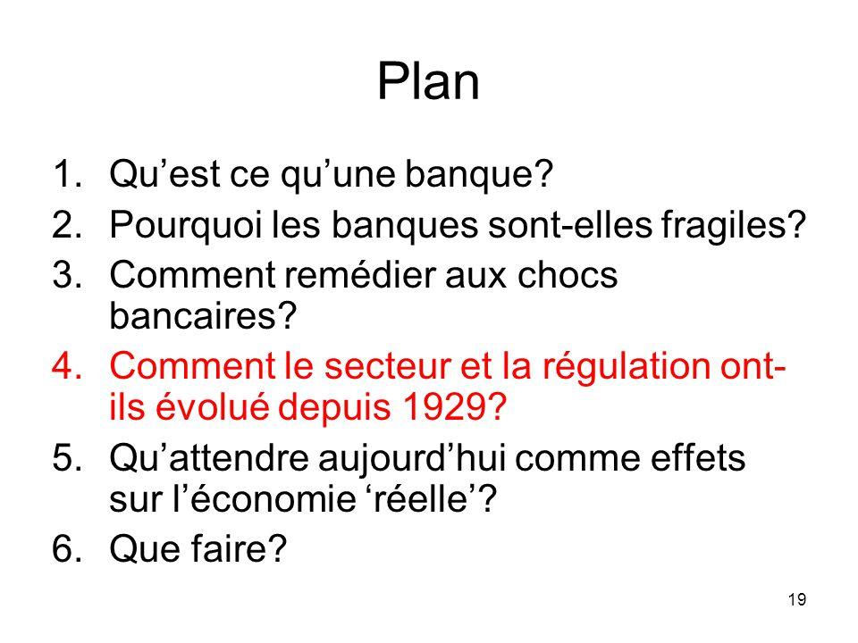 19 Plan 1.Quest ce quune banque? 2.Pourquoi les banques sont-elles fragiles? 3.Comment remédier aux chocs bancaires? 4.Comment le secteur et la régula
