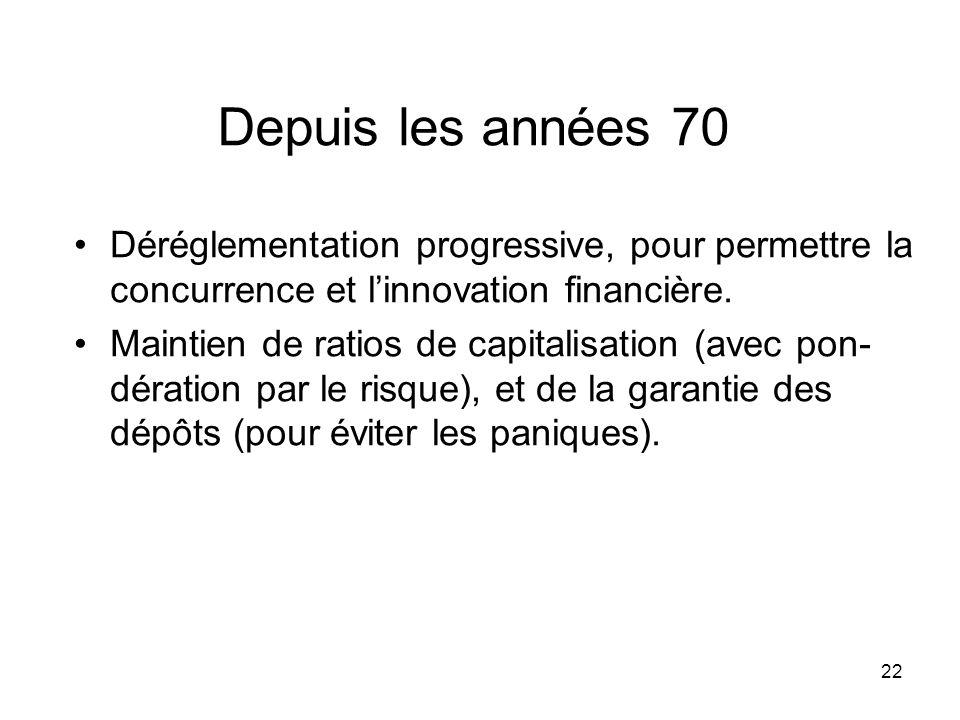22 Depuis les années 70 Déréglementation progressive, pour permettre la concurrence et linnovation financière. Maintien de ratios de capitalisation (a