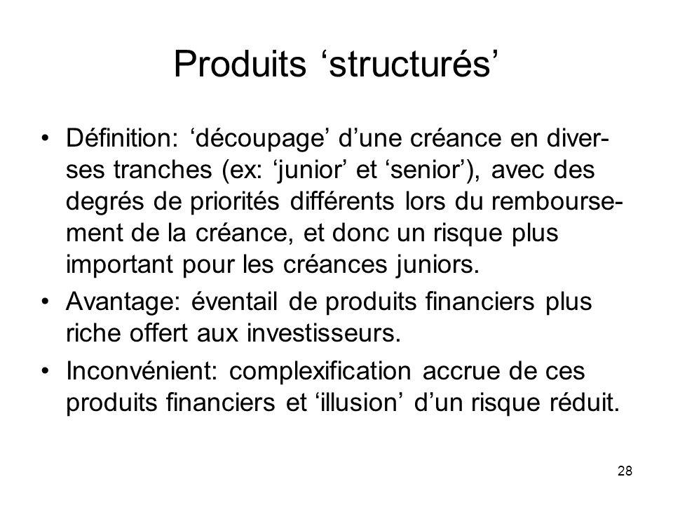 28 Produits structurés Définition: découpage dune créance en diver- ses tranches (ex: junior et senior), avec des degrés de priorités différents lors