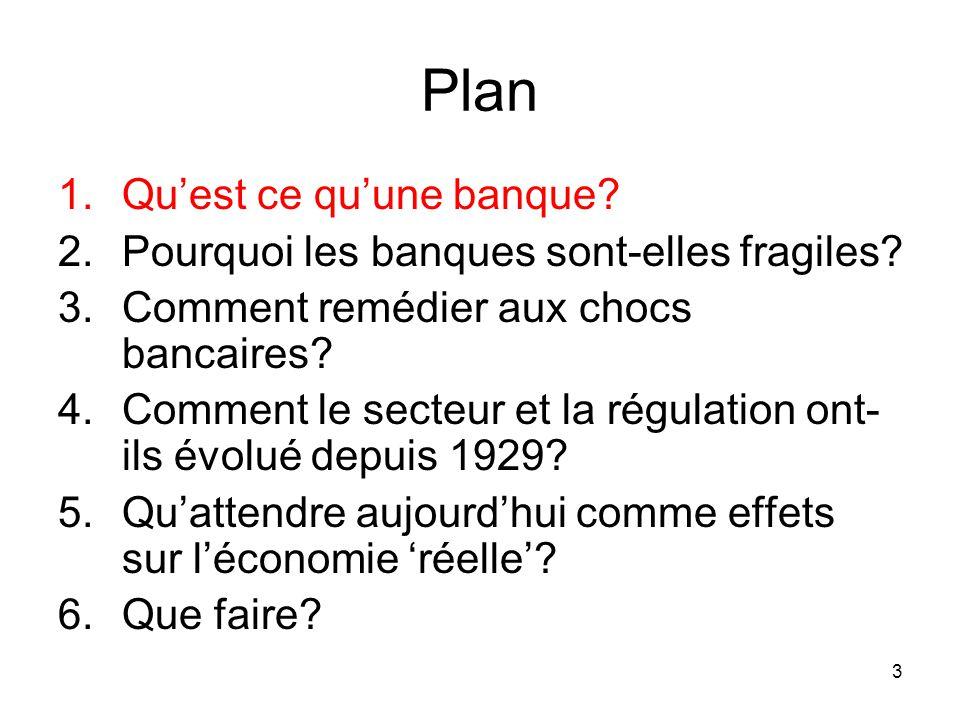 3 Plan 1.Quest ce quune banque? 2.Pourquoi les banques sont-elles fragiles? 3.Comment remédier aux chocs bancaires? 4.Comment le secteur et la régulat