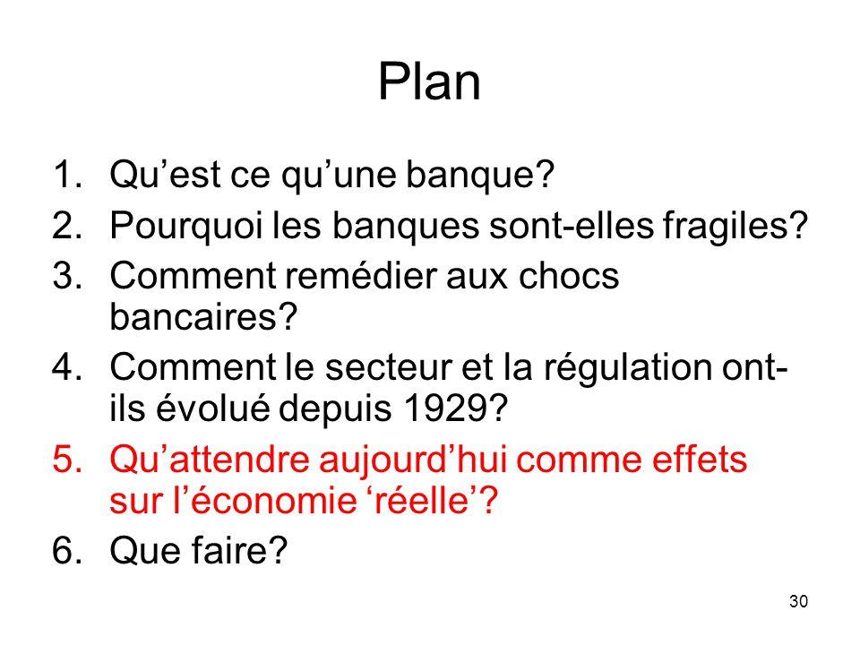 30 Plan 1.Quest ce quune banque? 2.Pourquoi les banques sont-elles fragiles? 3.Comment remédier aux chocs bancaires? 4.Comment le secteur et la régula
