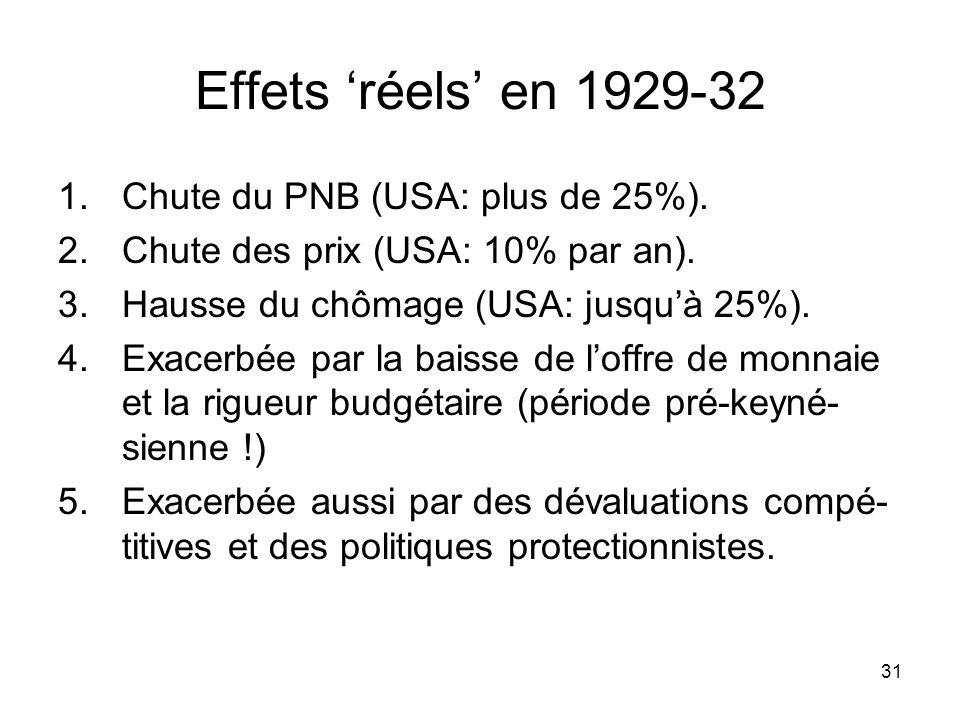 31 Effets réels en 1929-32 1.Chute du PNB (USA: plus de 25%). 2.Chute des prix (USA: 10% par an). 3.Hausse du chômage (USA: jusquà 25%). 4.Exacerbée p