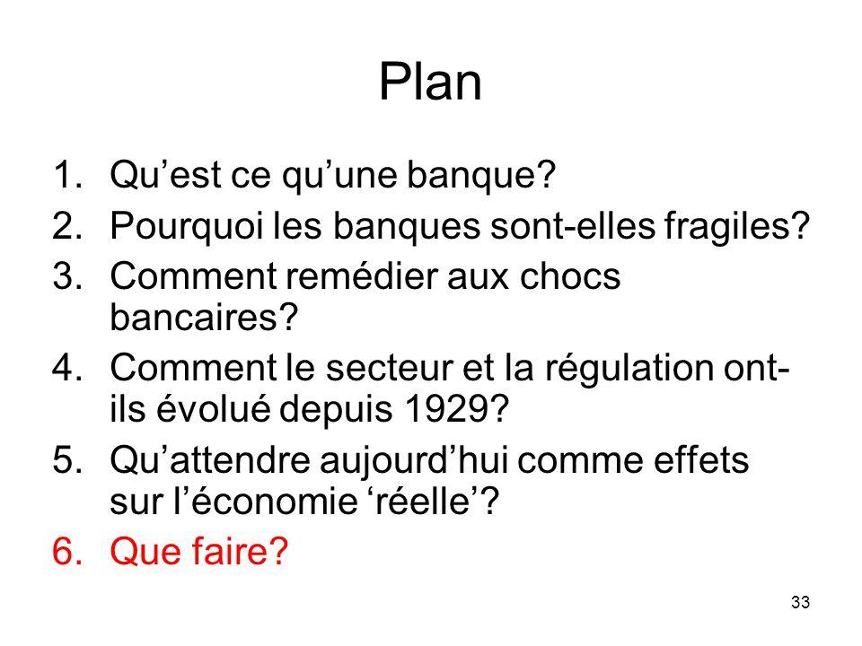 33 Plan 1.Quest ce quune banque? 2.Pourquoi les banques sont-elles fragiles? 3.Comment remédier aux chocs bancaires? 4.Comment le secteur et la régula