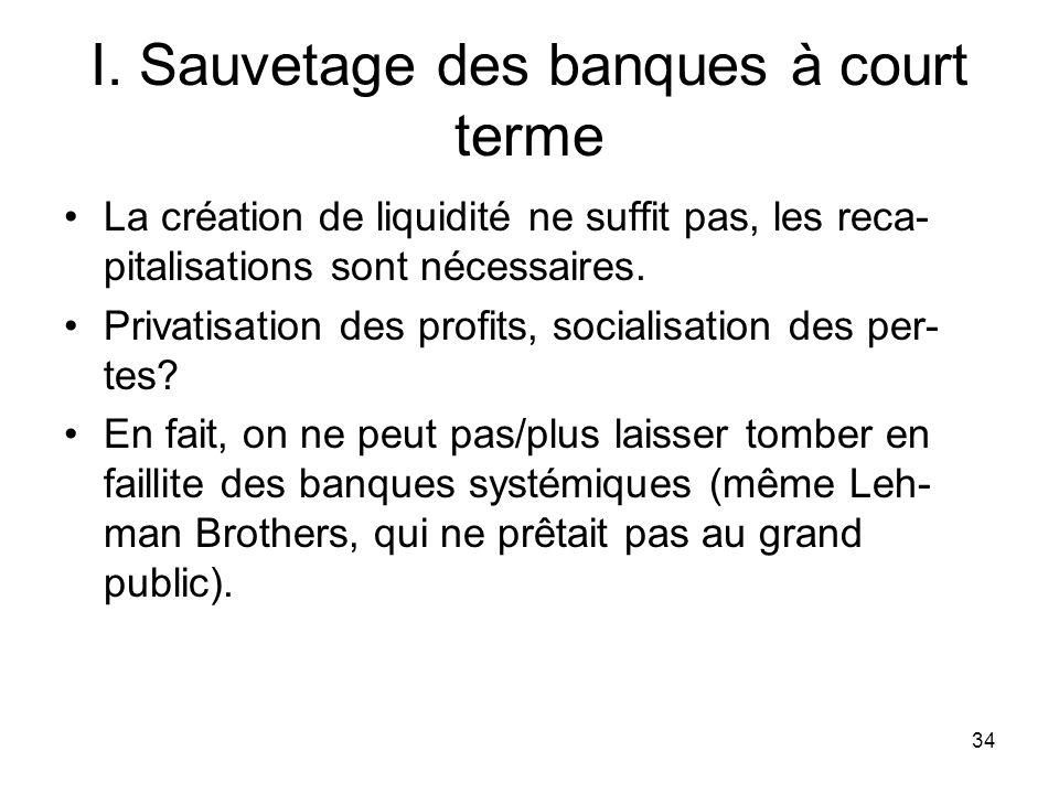 34 I. Sauvetage des banques à court terme La création de liquidité ne suffit pas, les reca- pitalisations sont nécessaires. Privatisation des profits,