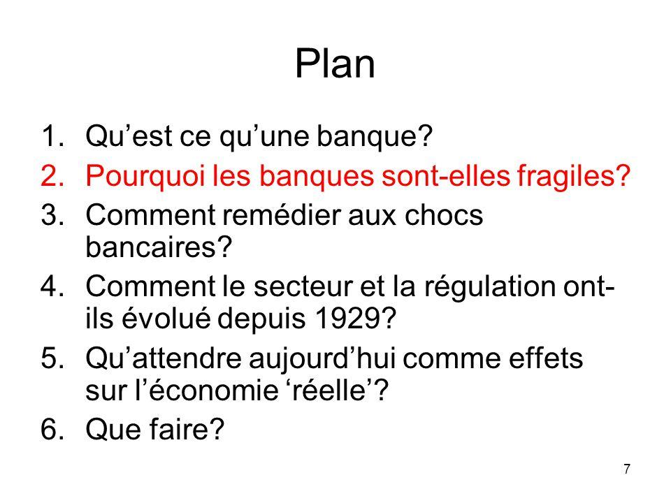 7 Plan 1.Quest ce quune banque? 2.Pourquoi les banques sont-elles fragiles? 3.Comment remédier aux chocs bancaires? 4.Comment le secteur et la régulat