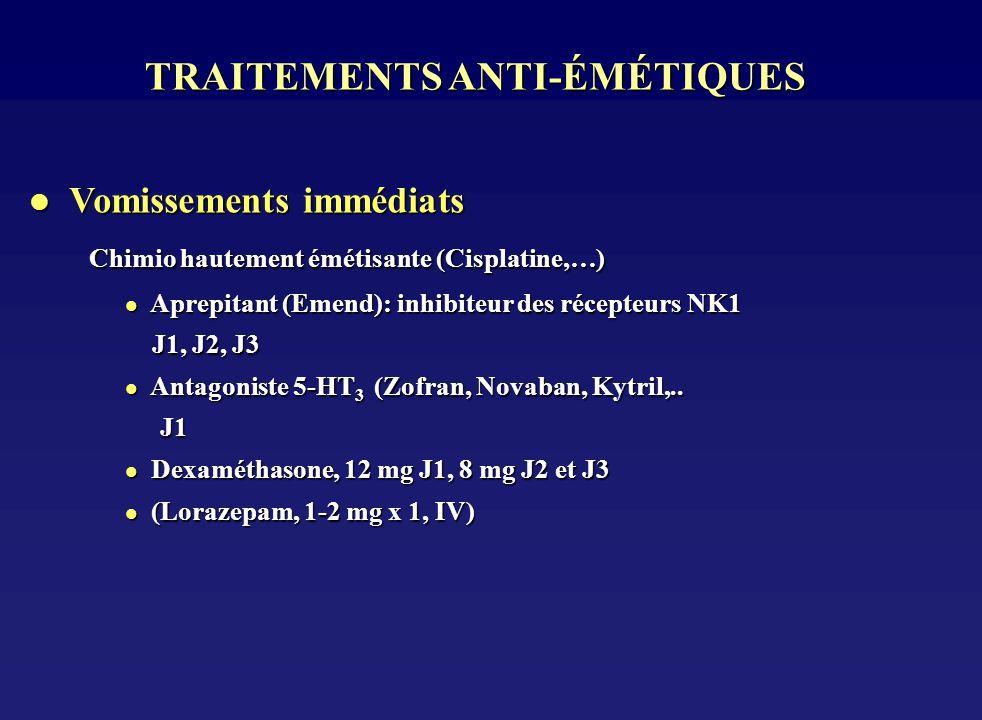 TRAITEMENTS ANTI-ÉMÉTIQUES Vomissements immédiats Vomissements immédiats Chimio hautement émétisante (Cisplatine,…) Chimio hautement émétisante (Cispl