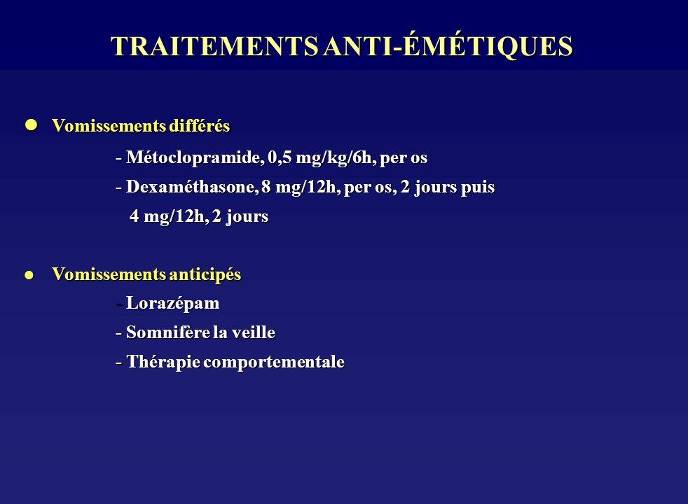 TRAITEMENTS ANTI-ÉMÉTIQUES Vomissements différés Vomissements différés - Métoclopramide, 0,5 mg/kg/6h, per os - Métoclopramide, 0,5 mg/kg/6h, per os -