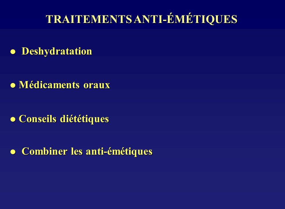 TRAITEMENTS ANTI-ÉMÉTIQUES Deshydratation Deshydratation Médicaments oraux Médicaments oraux Conseils diététiques Conseils diététiques Combiner les an