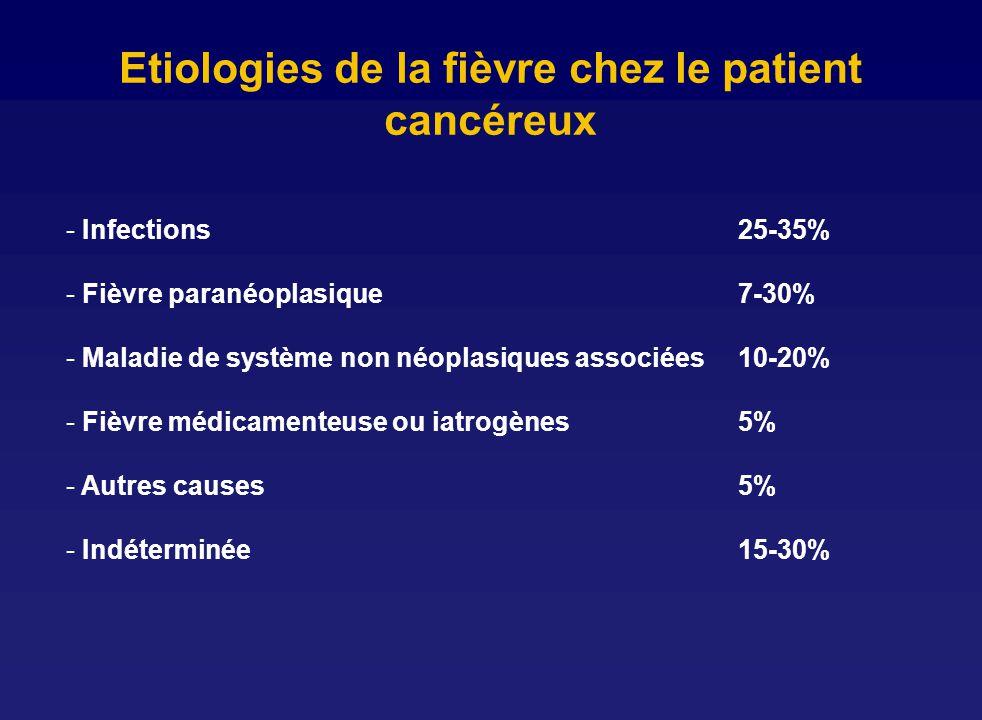Etiologies de la fièvre chez le patient cancéreux - Infections25-35% - Fièvre paranéoplasique7-30% - Maladie de système non néoplasiques associées10-2