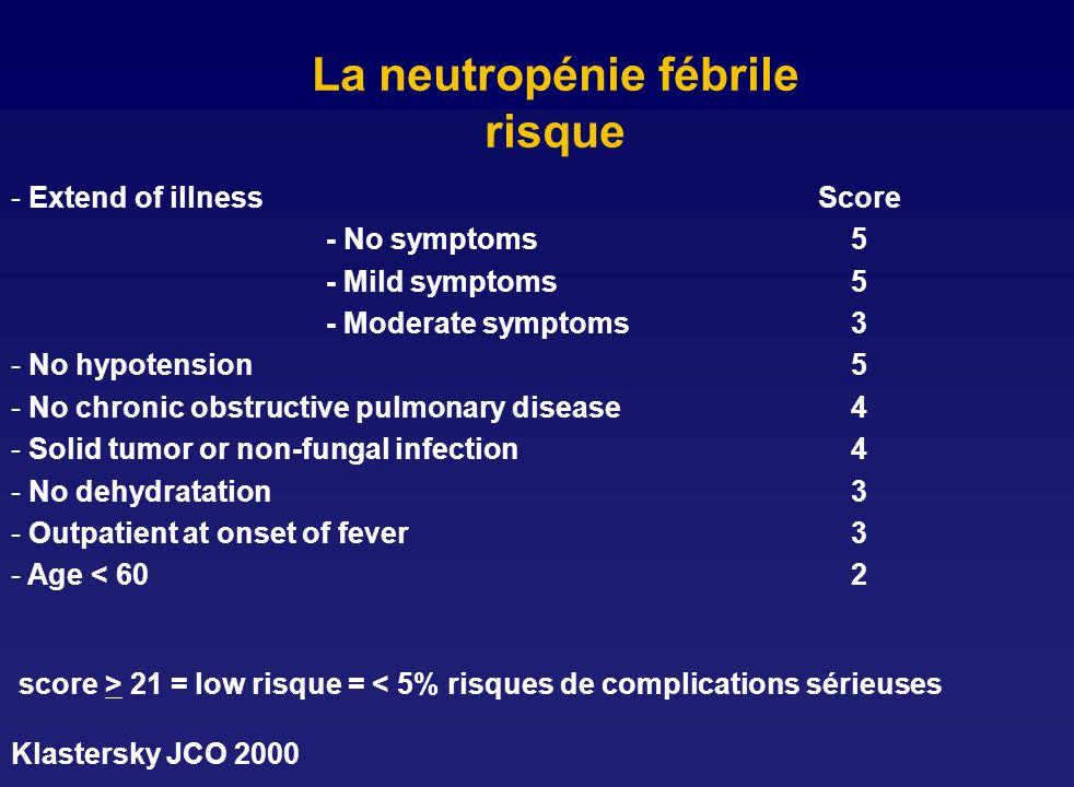 La neutropénie fébrile risque - Extend of illness Score - No symptoms5 - Mild symptoms5 - Moderate symptoms3 - No hypotension5 - No chronic obstructiv