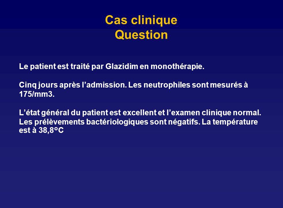 Cas clinique Question Le patient est traité par Glazidim en monothérapie. Cinq jours après ladmission. Les neutrophiles sont mesurés à 175/mm3. Létat