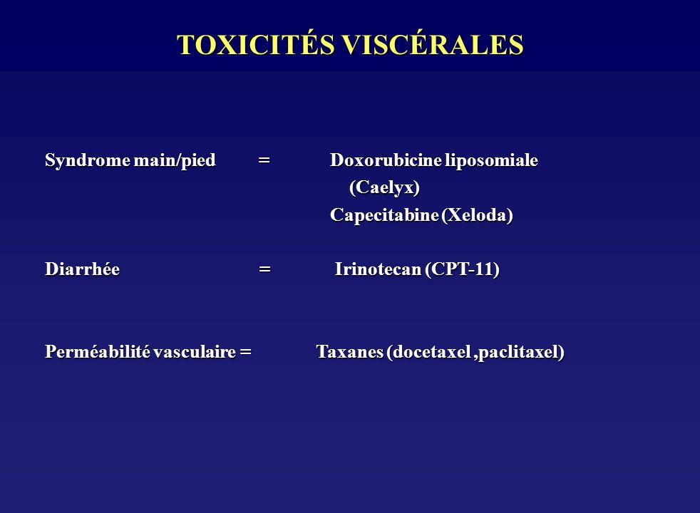 TOXICITÉS VISCÉRALES Syndrome main/pied =Doxorubicine liposomiale (Caelyx) Capecitabine (Xeloda) Diarrhée = Irinotecan (CPT-11) Diarrhée = Irinotecan