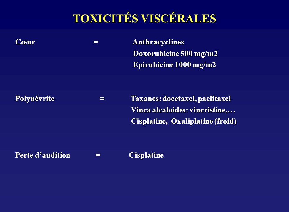 TOXICITÉS VISCÉRALES Cœur= Anthracyclines Doxorubicine 500 mg/m2 Epirubicine 1000 mg/m2 Polynévrite = Taxanes: docetaxel, paclitaxel Polynévrite = Tax
