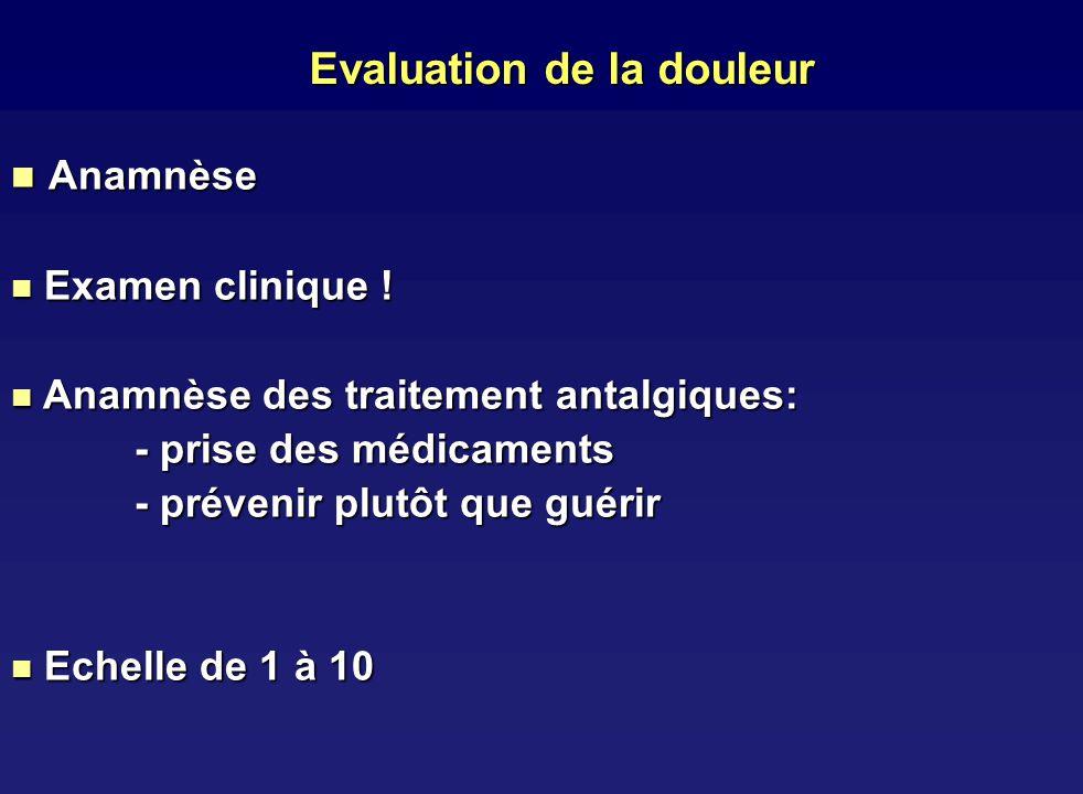 Evaluation de la douleur Anamnèse Anamnèse Examen clinique ! Examen clinique ! Anamnèse des traitement antalgiques: Anamnèse des traitement antalgique
