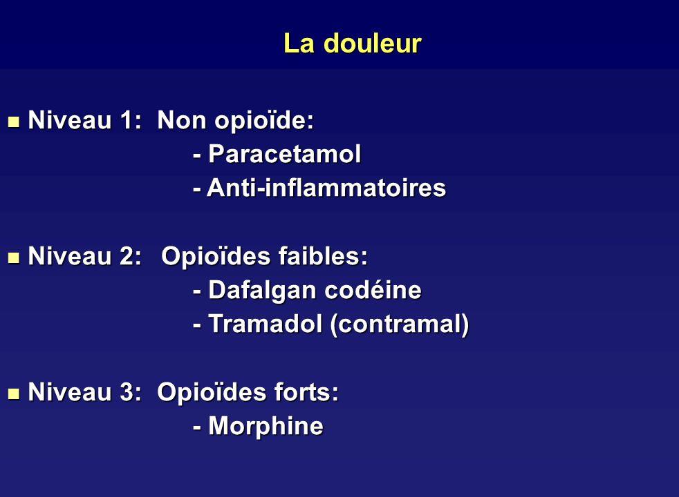 La douleur Niveau 1: Non opioïde: Niveau 1: Non opioïde: - Paracetamol - Anti-inflammatoires Niveau 2: Opioïdes faibles: Niveau 2: Opioïdes faibles: -