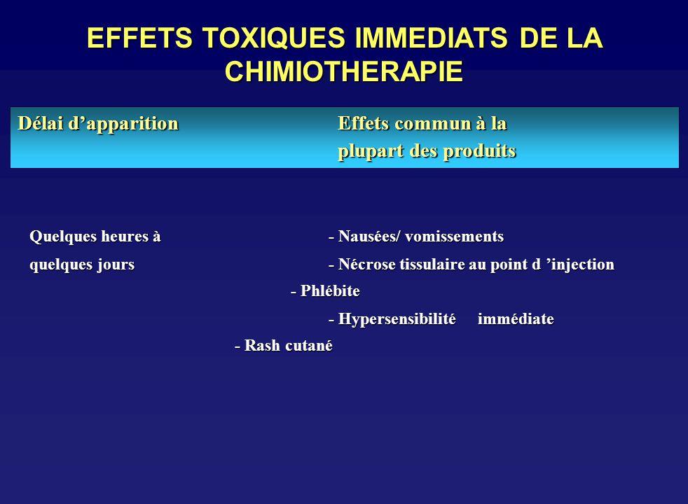 EFFETS TOXIQUES IMMEDIATS DE LA CHIMIOTHERAPIE Délai dapparition Effets commun à la plupart des produits plupart des produits Quelques heures à- Nausé